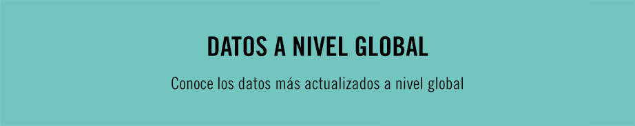 datos nivel global